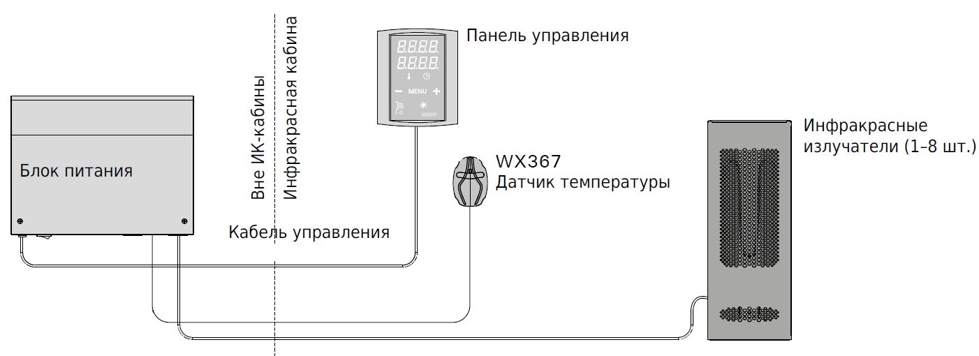 data-ng-src=/r/97AC63D6-AAB2-4C45-85D0-22B11F809952/Griffin_CG170I_scheme.png